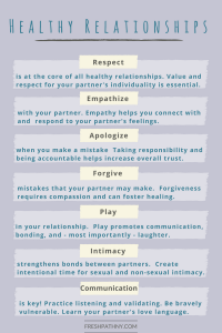 Steps to having a healthy relationship